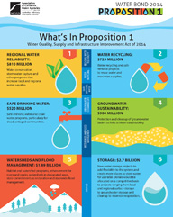 2014_Waterbond_Infographic_thumb.jpg